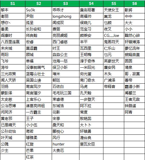 壁纸活动获奖名单.png