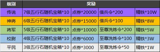 跨服排位赛奖励.png